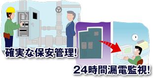 確実な保安管理・24時間漏電監視